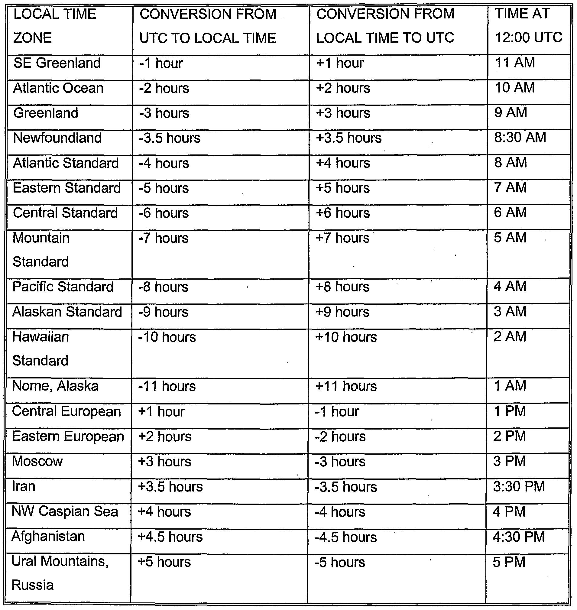 Latitude And Longitude Minutes Worksheet