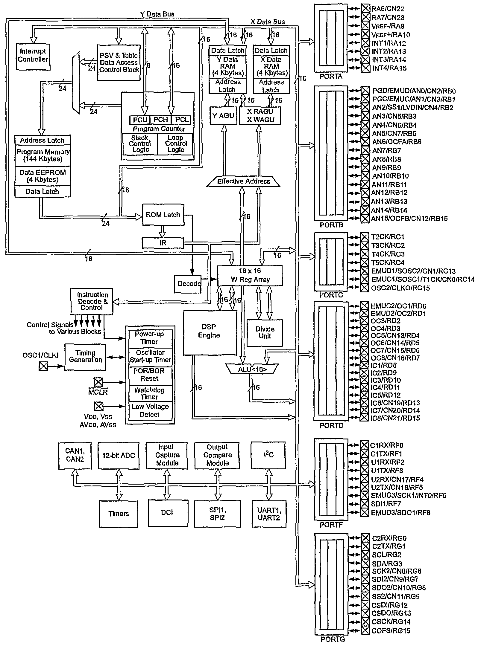 Interface Diagram Example