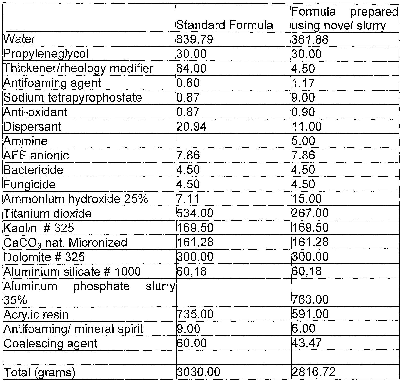 Aluminum Formula For Aluminum Acetate