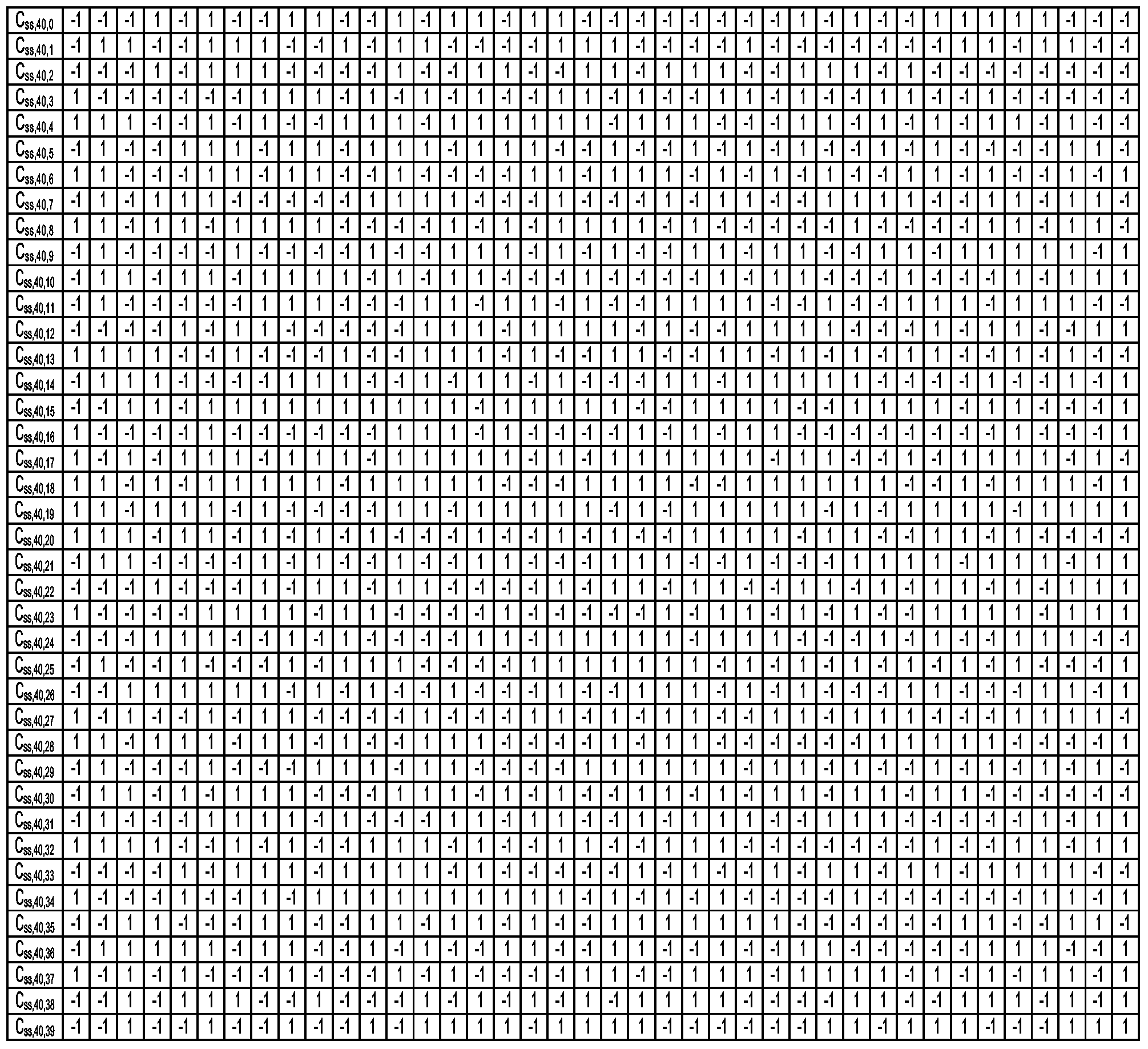 Multiplication Table Chart 1 40