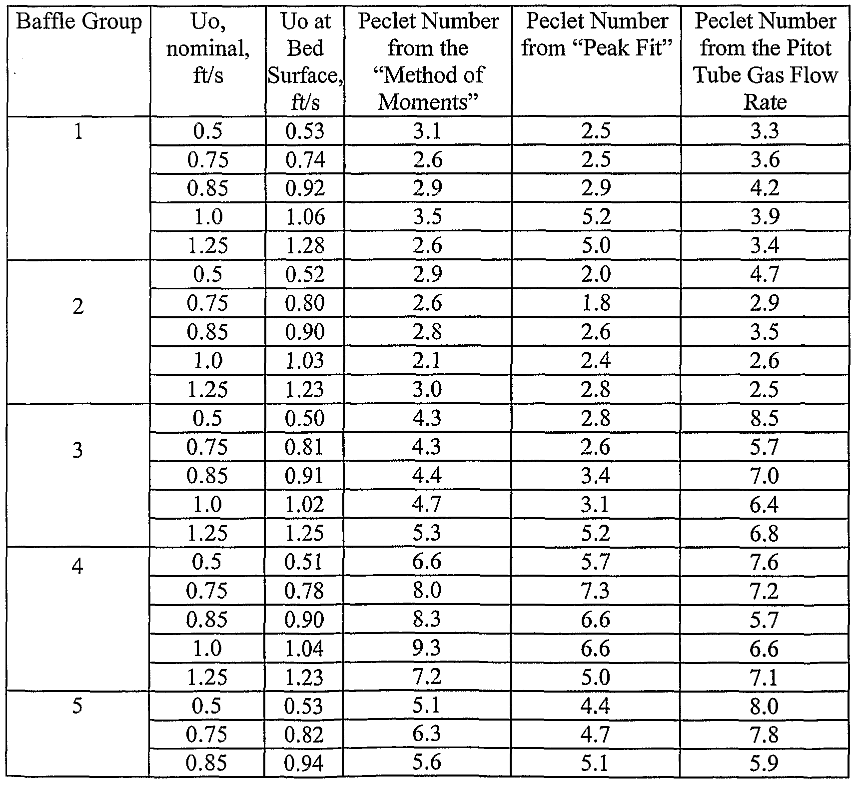 Fire Hydrant Flow Calculation Manual