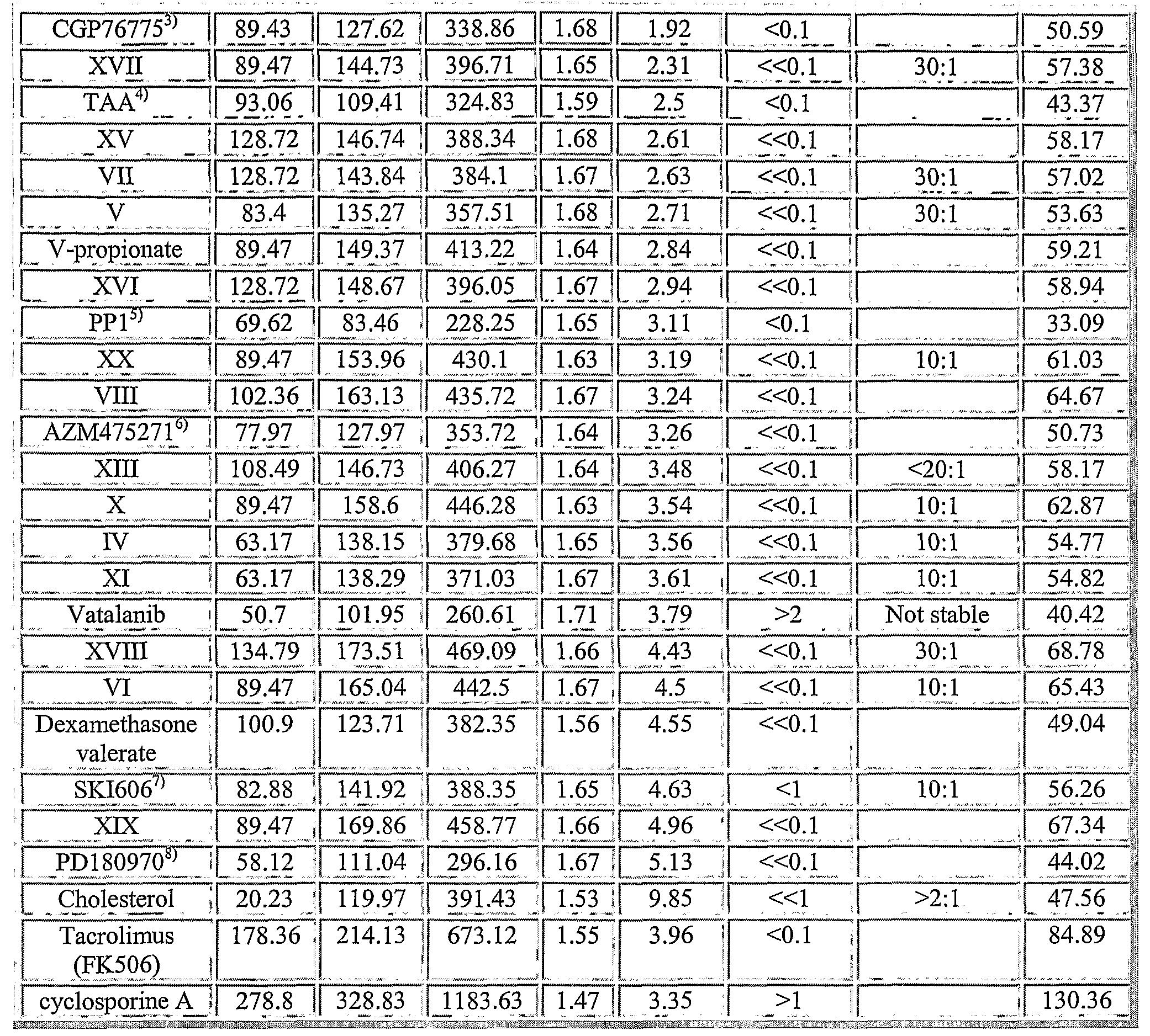 Roman Numerals Chart 1