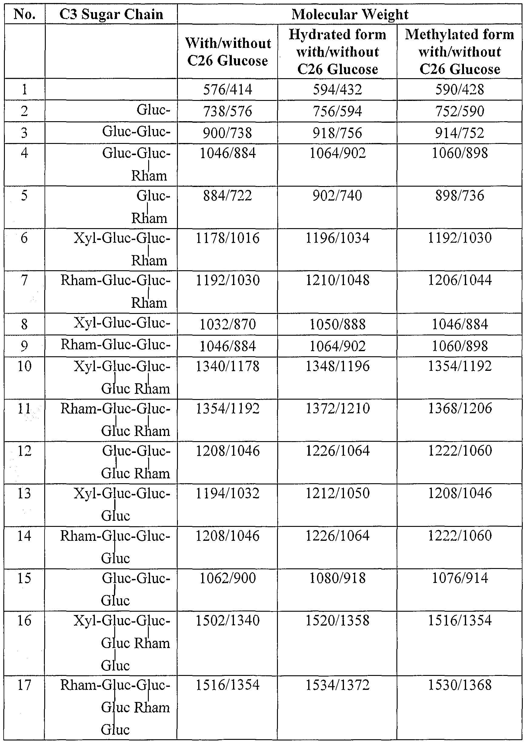 Worksheet Naming Molecular Compounds Worksheet Answers