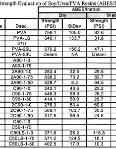 Plywood thickness chart also rh plywoodketsumigaspot
