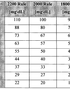 Insulin chart according to blood sugar best picture of also rh anyimage