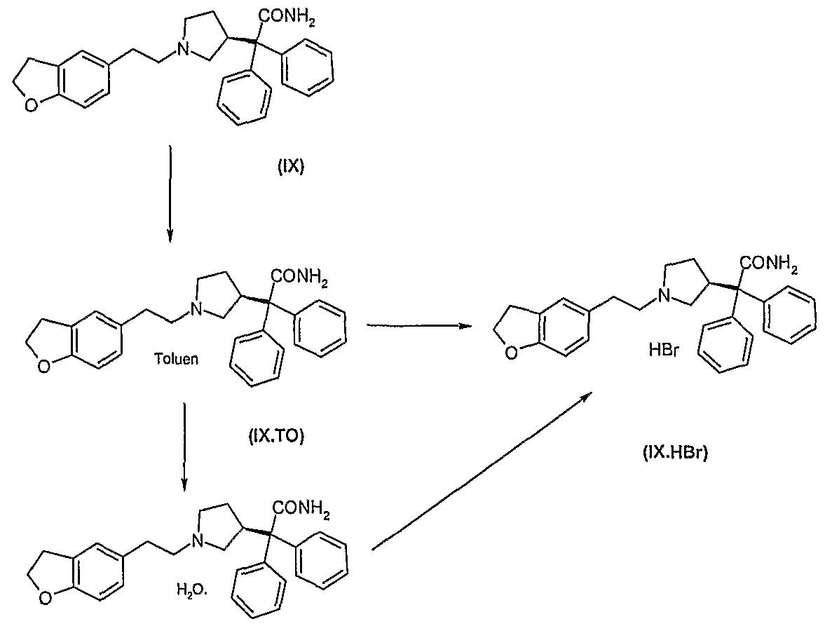 Darifenacin Hydrobromide New Drug Approvals