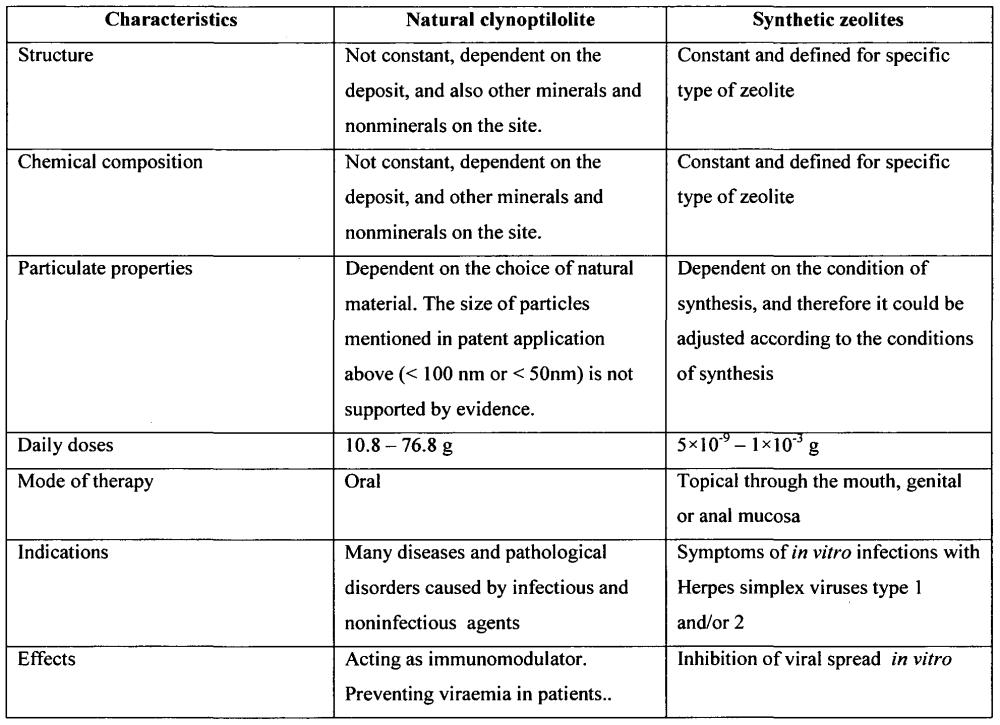 medium resolution of similarities and differences between cells and viruses euglena protist diagram protist vs fungi venn diagram