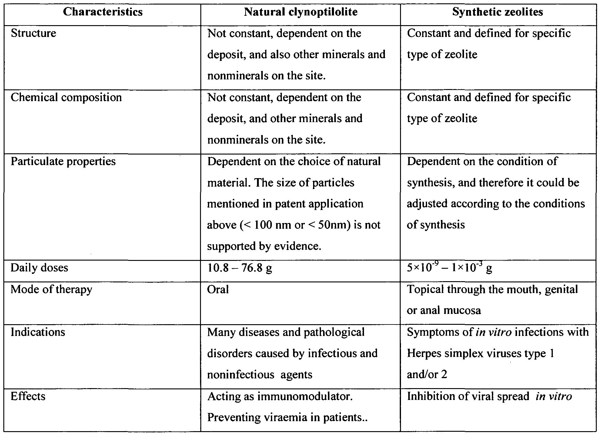 hight resolution of similarities and differences between cells and viruses euglena protist diagram protist vs fungi venn diagram