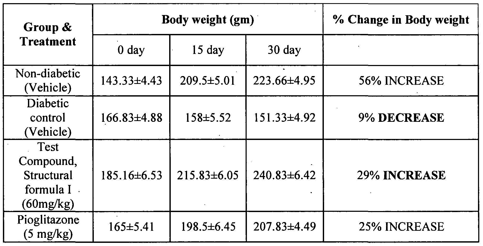 Percent Weight Gain Equation