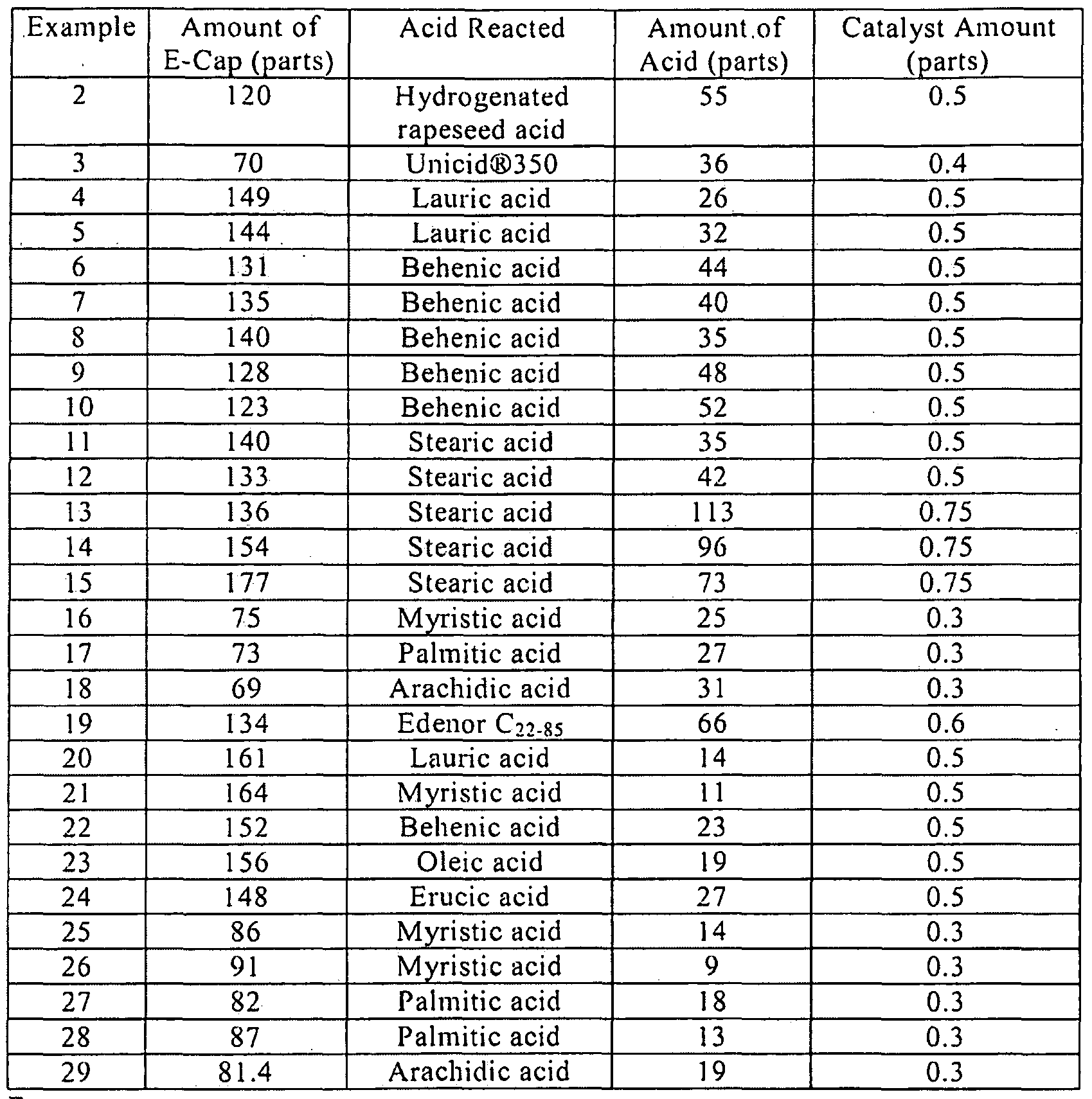 Us Standard Sieve Sizes Table