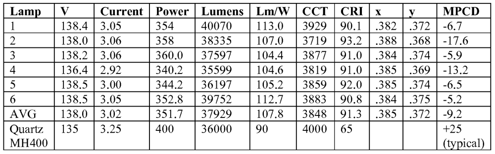 medium resolution of sodium vapor lighting wiring diagram wiring diagram and schematic hid ballast wiring diagrams for metal halide