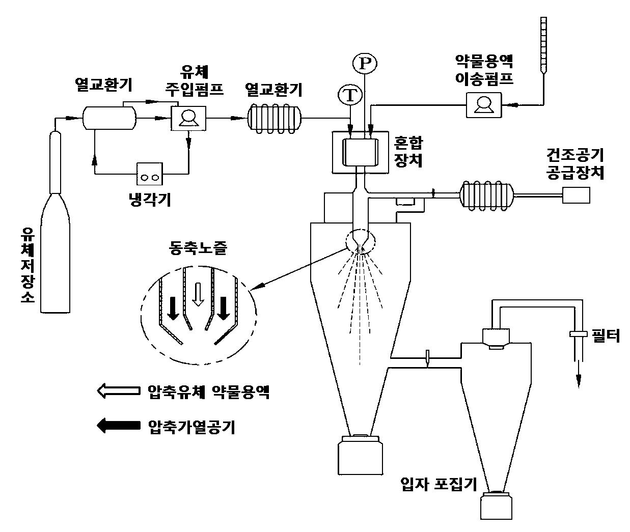 Patente Wo A1