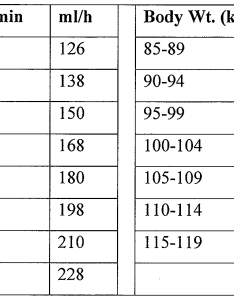 Iv fluid rate chart for dogs wo  method  canine replacement also picsbud rh