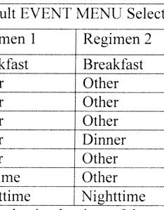 Humulin sliding scale also liste der online casinos in deutschland rh listederonlinecasinos logdown