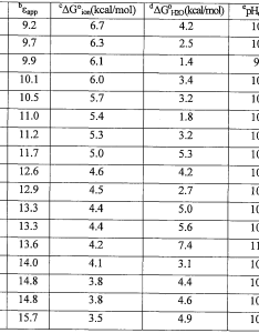 Amino acid pka chart groups of acids  top also frodo fullring rh