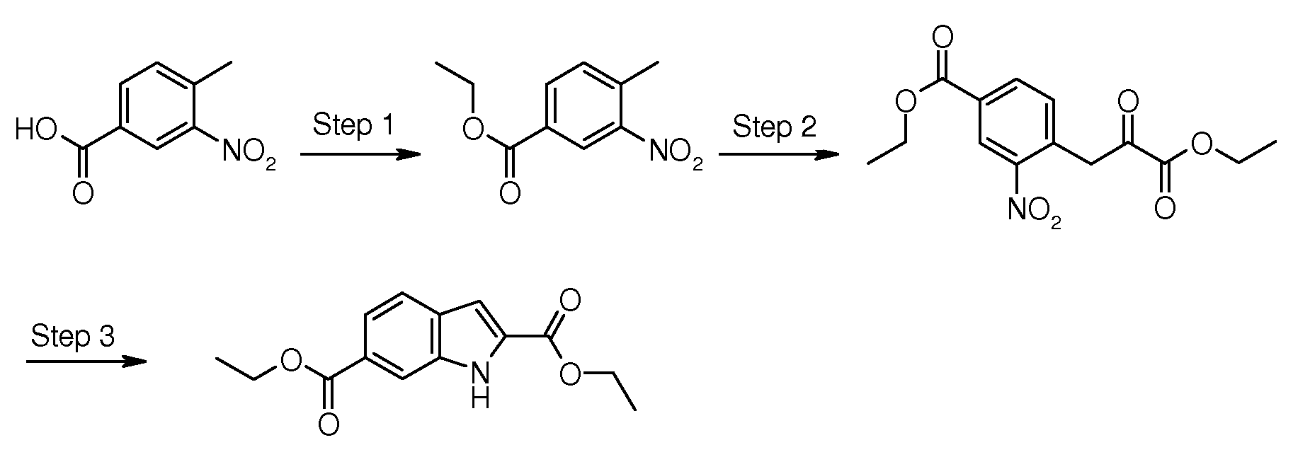 Synthesis of methyl benzoate from benzoic acid hazards