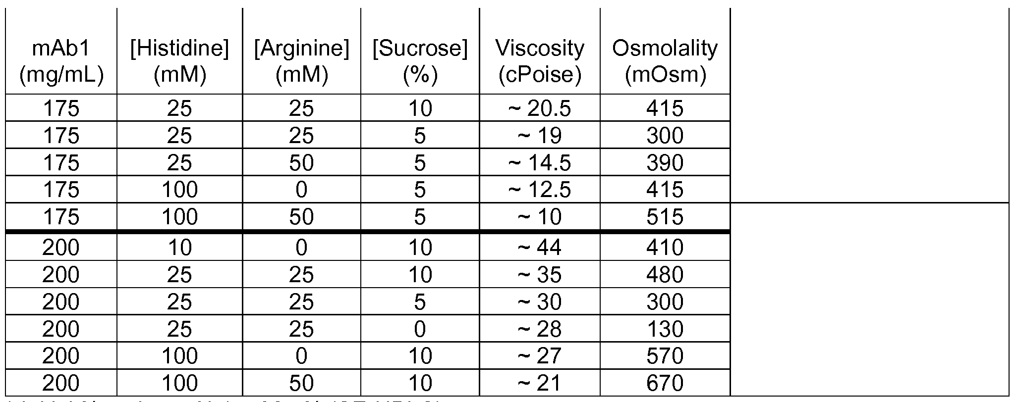 Novolog Sliding Scale Insulin Chart