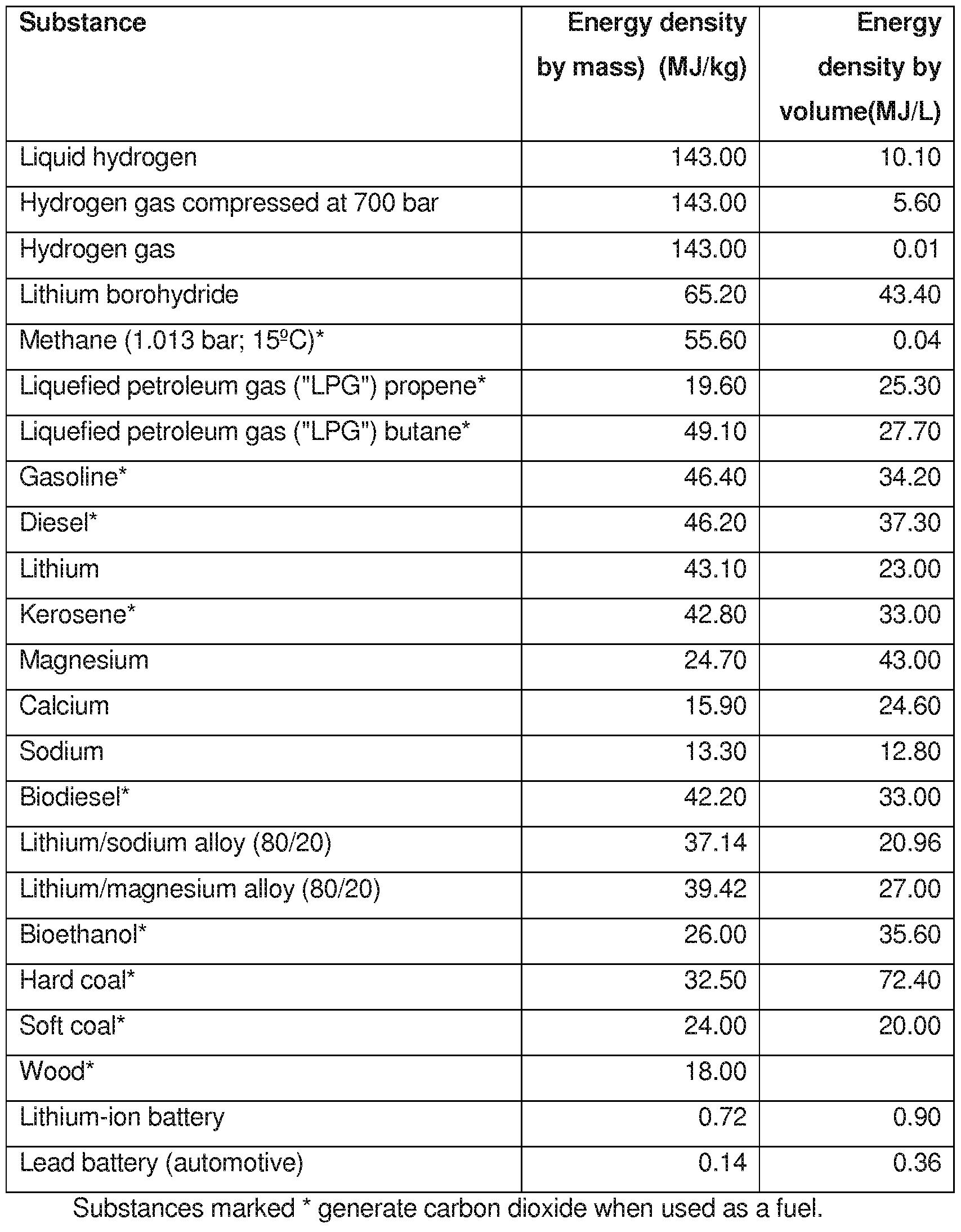 Hydrogen Gas Viscosity Of Hydrogen Gas