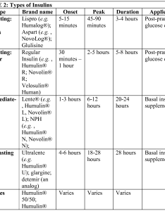 also cialis onset peak duration lasix and foods with magnesium rh scanforest