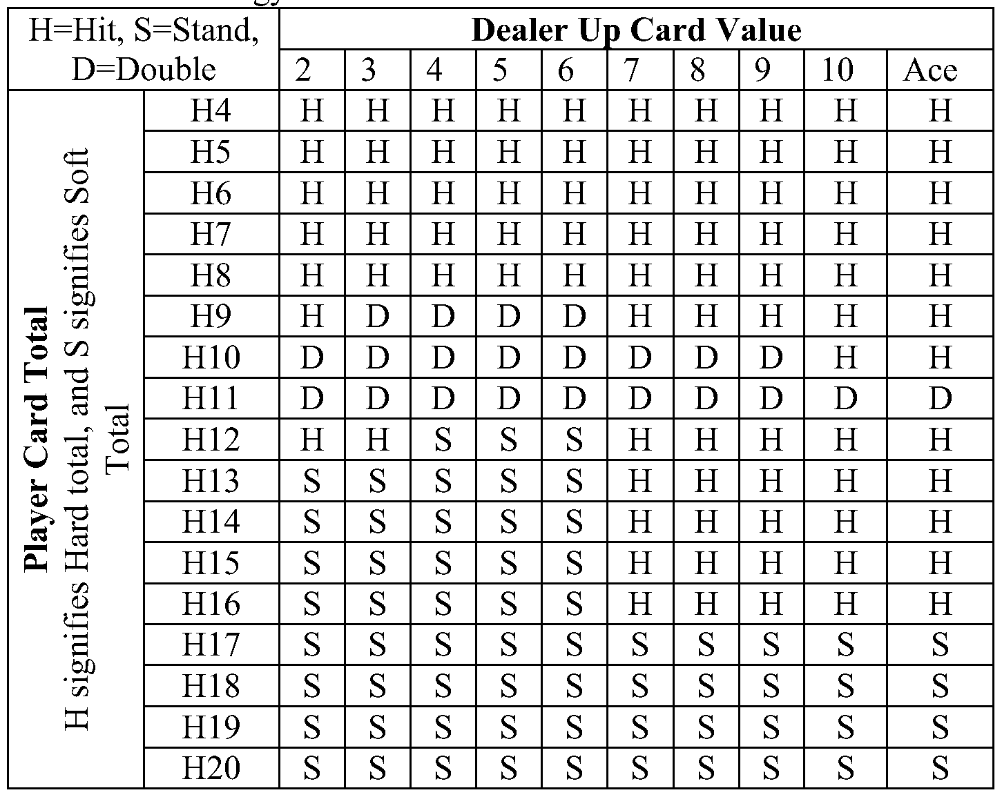 Search Results For Roman Counting 1 To 100 Calendar