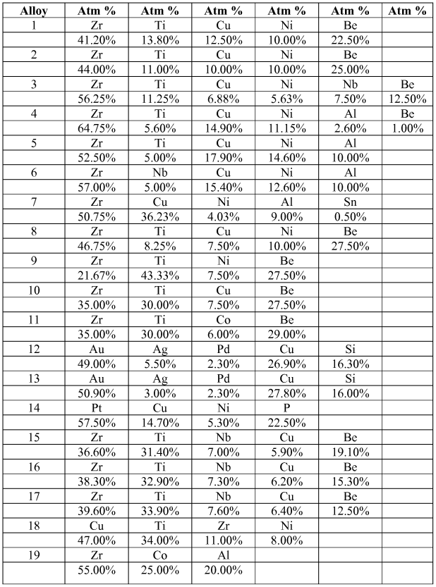 Periodic table of elements with atomic mass and valency pdf periodic table of elements with atomic mass and valency pdf urtaz Images