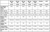 Patent WO2013188855A1 - Anti-pcsk9 antibodies ...