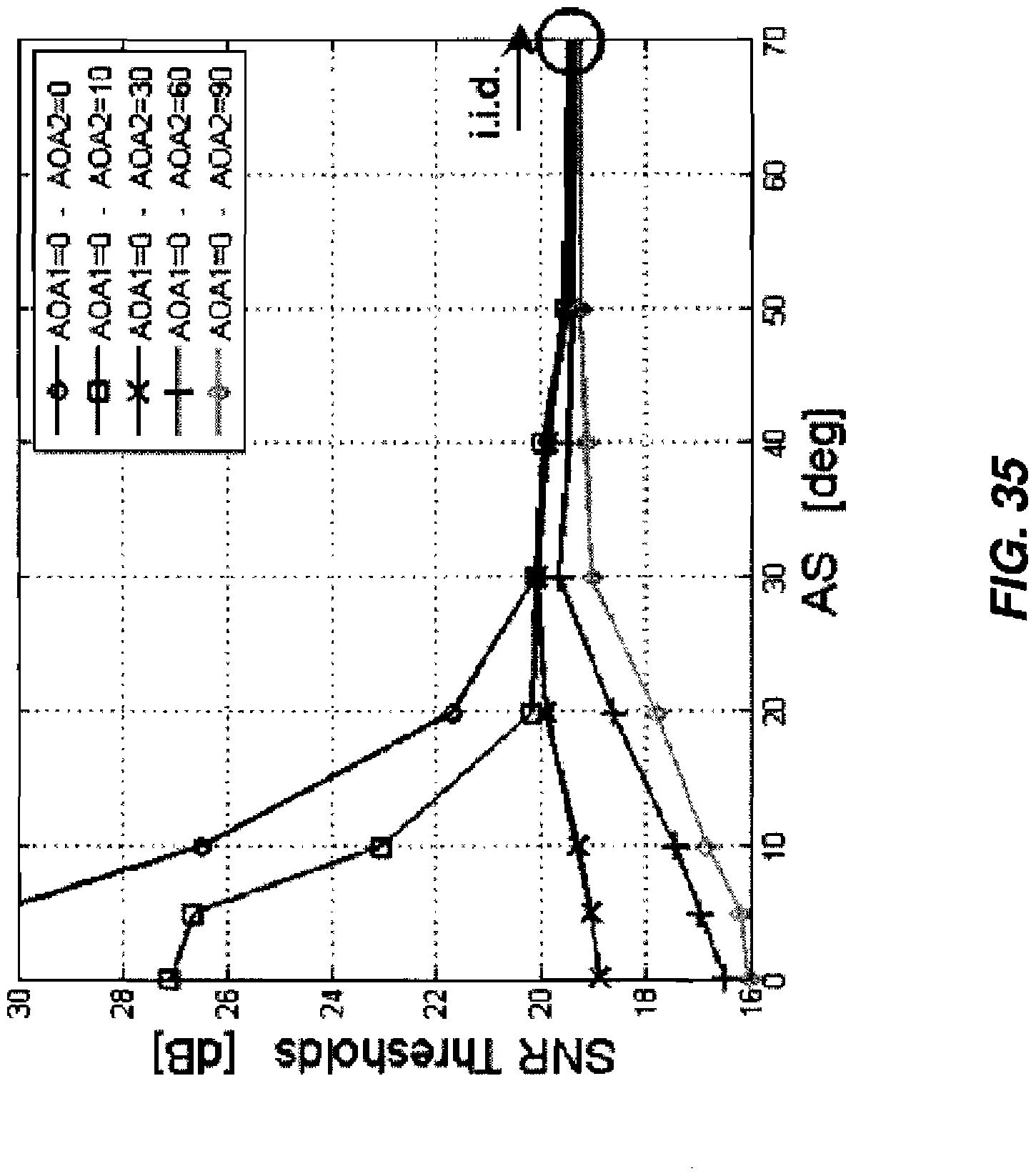 Figure imgf000253 0001