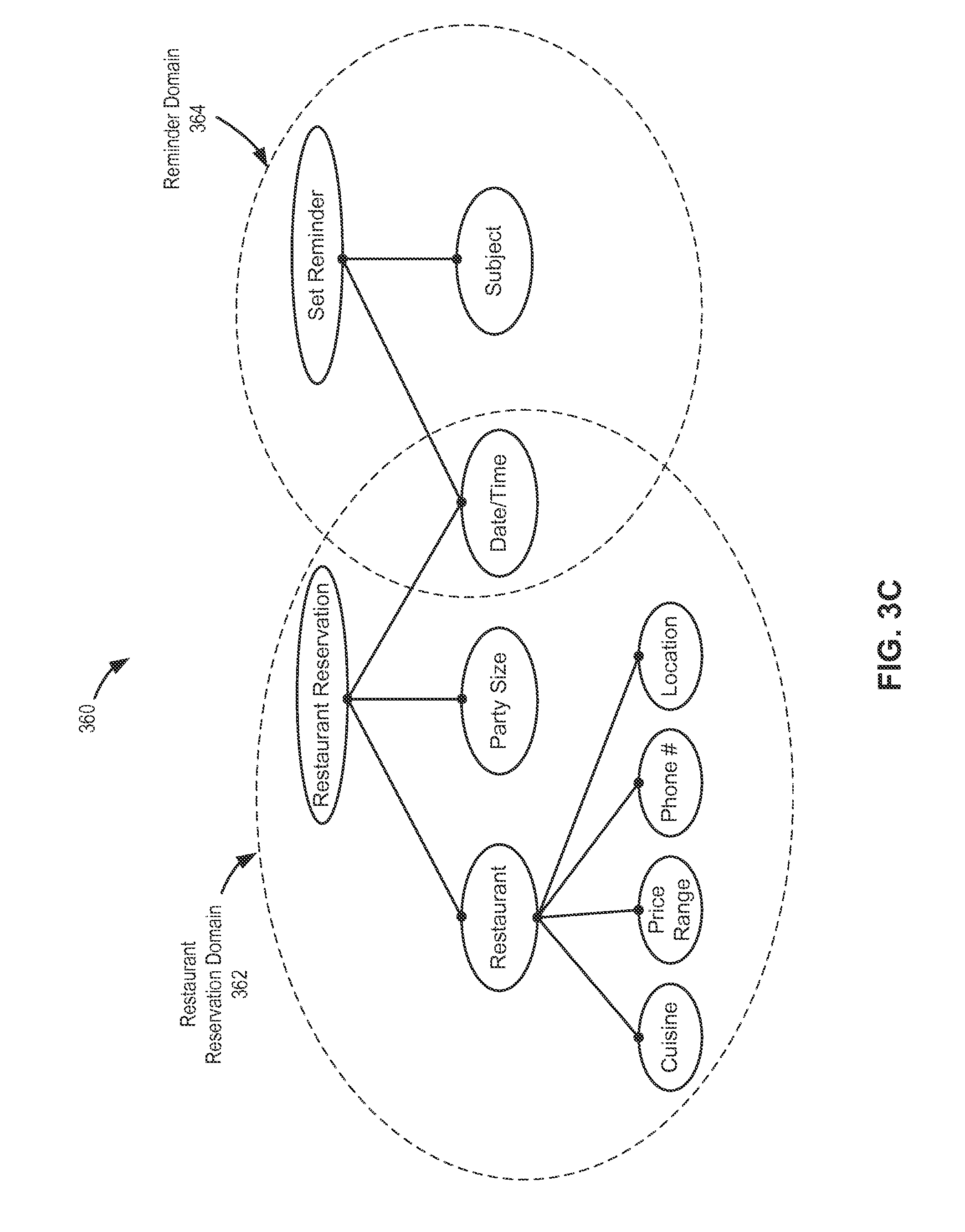 Us9633674b2 system and method for detecting errors in interactions with a voice based digital assistant patents