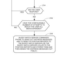 us9253616b1 apparatus and method for obtaining content on a cellular wireless device based on proximity google patents [ 2140 x 2787 Pixel ]