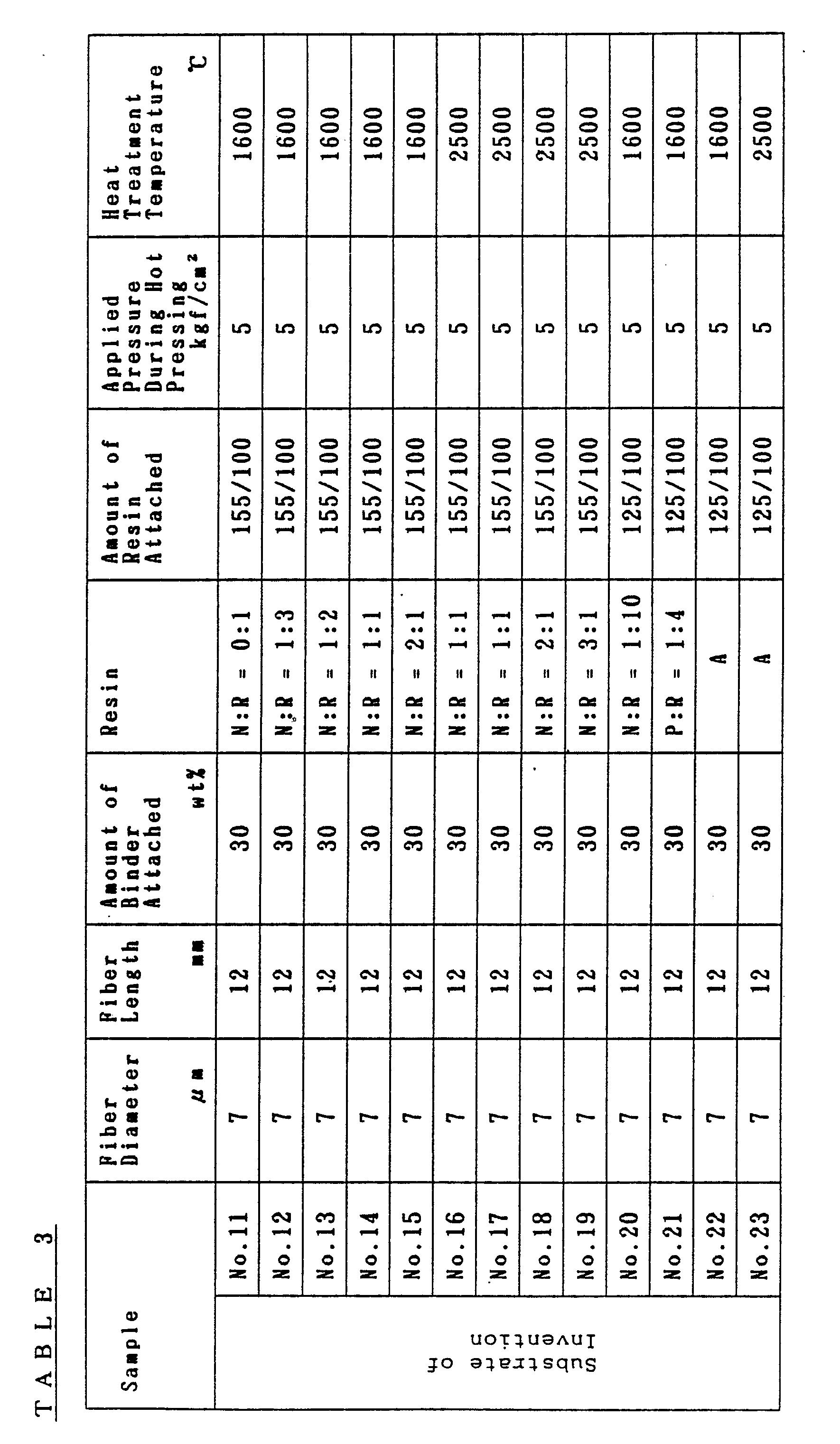 Toray Carbon Fiber Sem Paper | Wiring Diagram Database