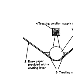 the wet coating layer into contact and ponds of treatment solution are formed both before and after the coating layer comes into contact with the roll  [ 1376 x 916 Pixel ]