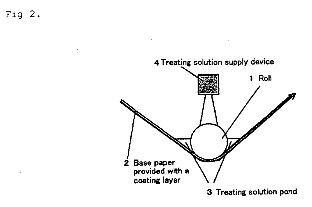 medium resolution of  the wet coating layer into contact and ponds of treatment solution are formed both before and after the coating layer comes into contact with the roll