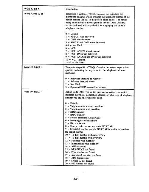 small resolution of us6754181b1 system and method for a directory service supporting a telephone wiring block terminal 77a perrett communications ltd