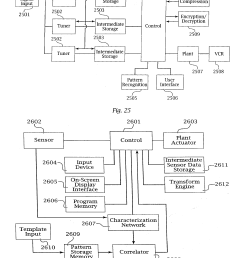 us20140089241a1 system and method for intermachine markup language communications google patents [ 2167 x 2881 Pixel ]