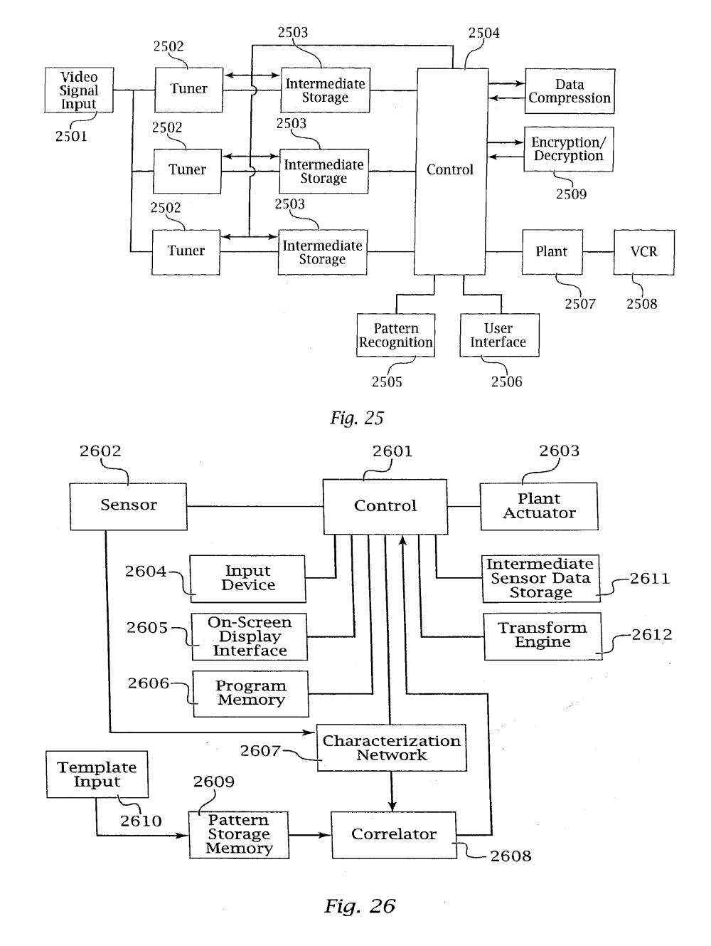 medium resolution of us20140089241a1 system and method for intermachine markup language communications google patents