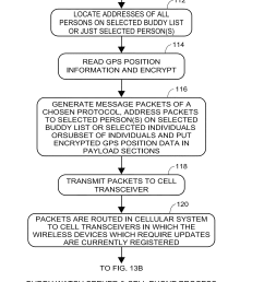 us9253616b1 apparatus and method for obtaining content on a cellular wireless device based on proximity google patents [ 1897 x 2845 Pixel ]