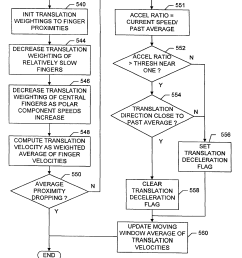 us8334846b2 multi touch contact tracking using predicted paths google patents [ 1915 x 2424 Pixel ]
