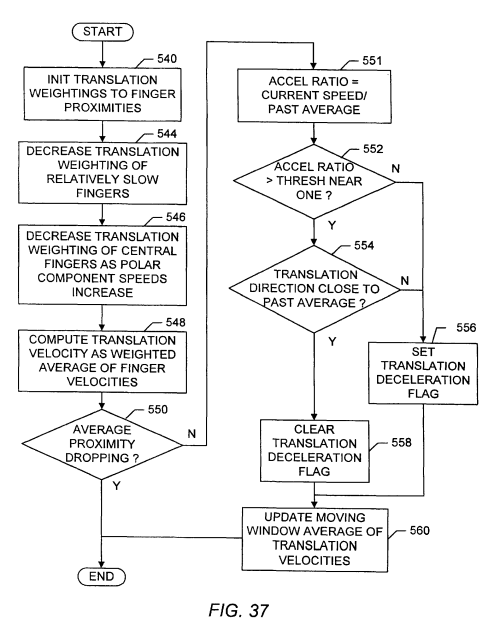 small resolution of us8334846b2 multi touch contact tracking using predicted paths google patents