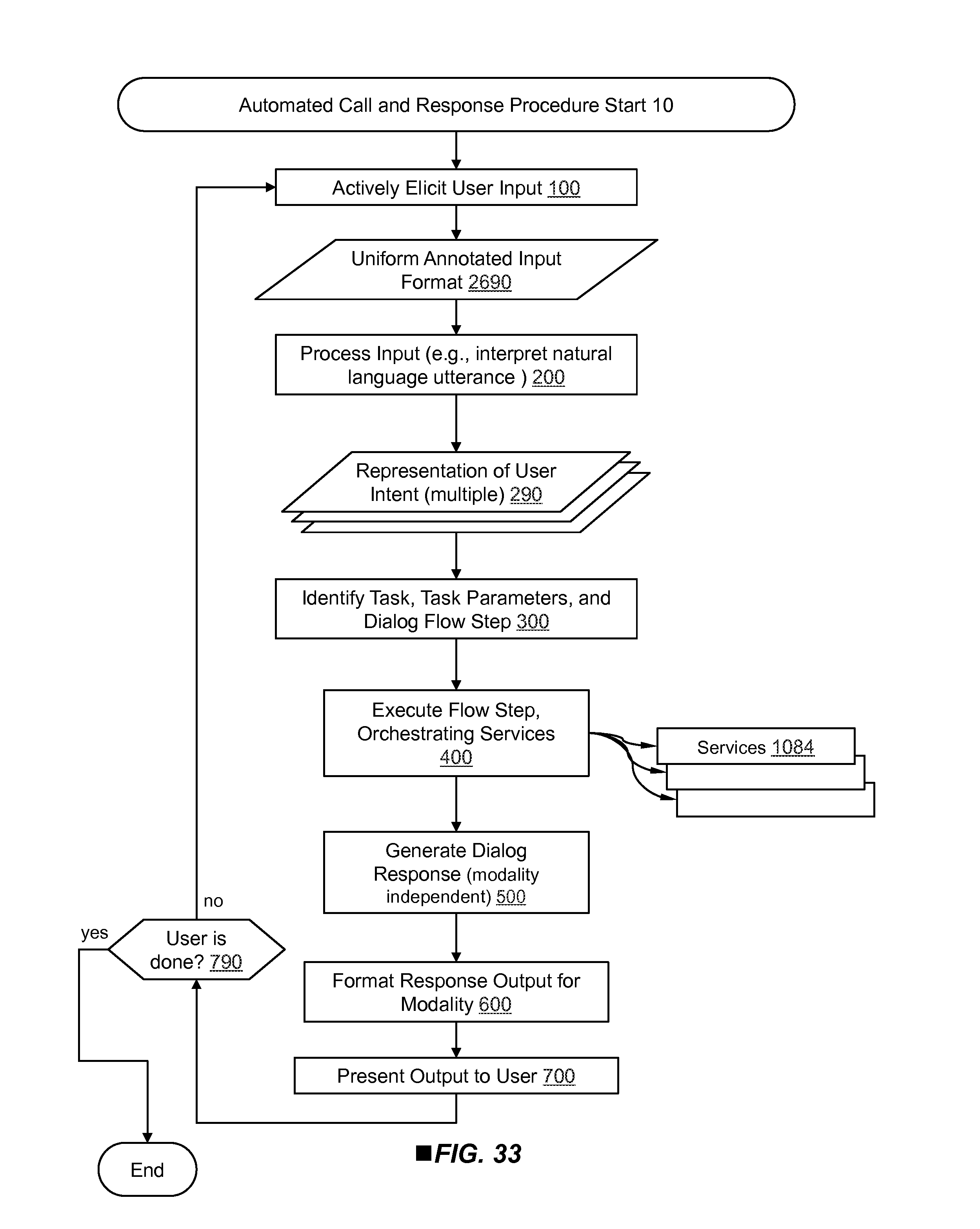 Us20130110518a1 active input elicitation by intelligent automated assistant patents