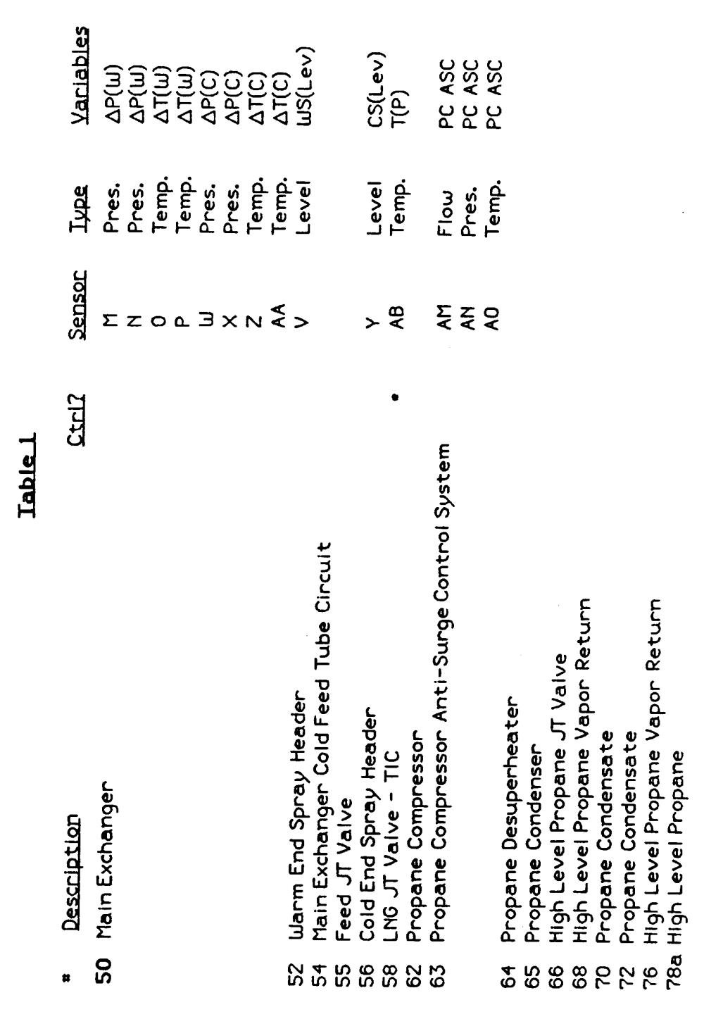 medium resolution of figure imgb0002