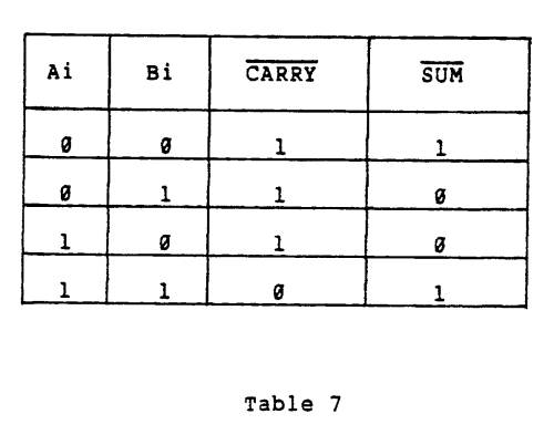 small resolution of only two input sum bits are utilized and circuit 71 operates in accordance with the following truth table of table 7