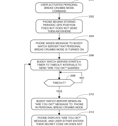 us9253616b1 apparatus and method for obtaining content on a cellular wireless device based on proximity google patents [ 2246 x 2967 Pixel ]