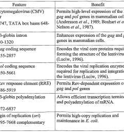 wo2004009768a2 viral vectors containing recombination sites google patents [ 1752 x 1446 Pixel ]