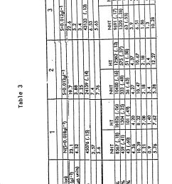 figure imgb0004 [ 1345 x 2772 Pixel ]