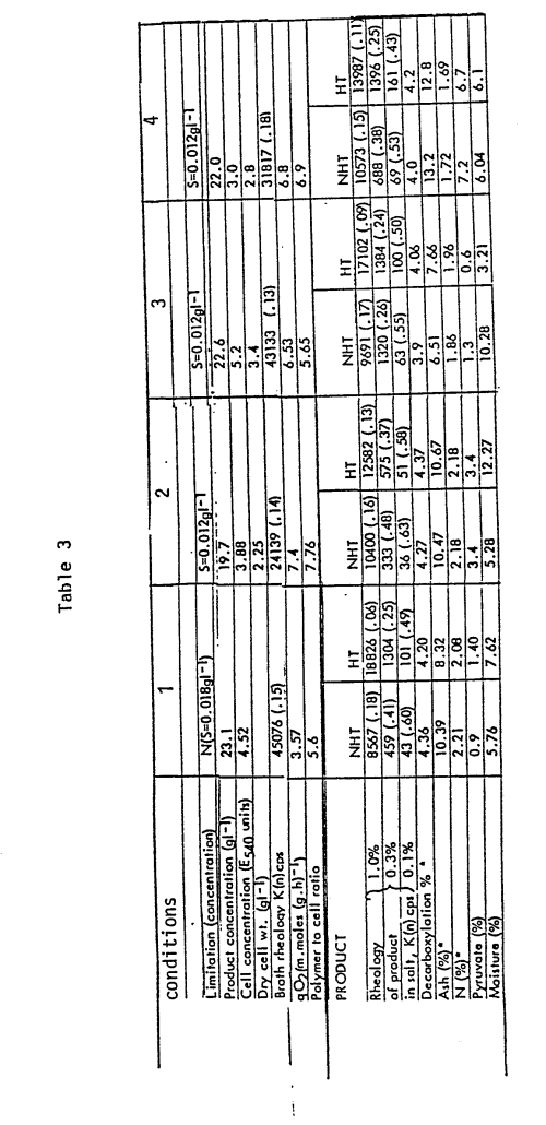 small resolution of figure imgb0004