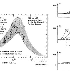dancing led turn signal wiring diagram [ 1964 x 1137 Pixel ]