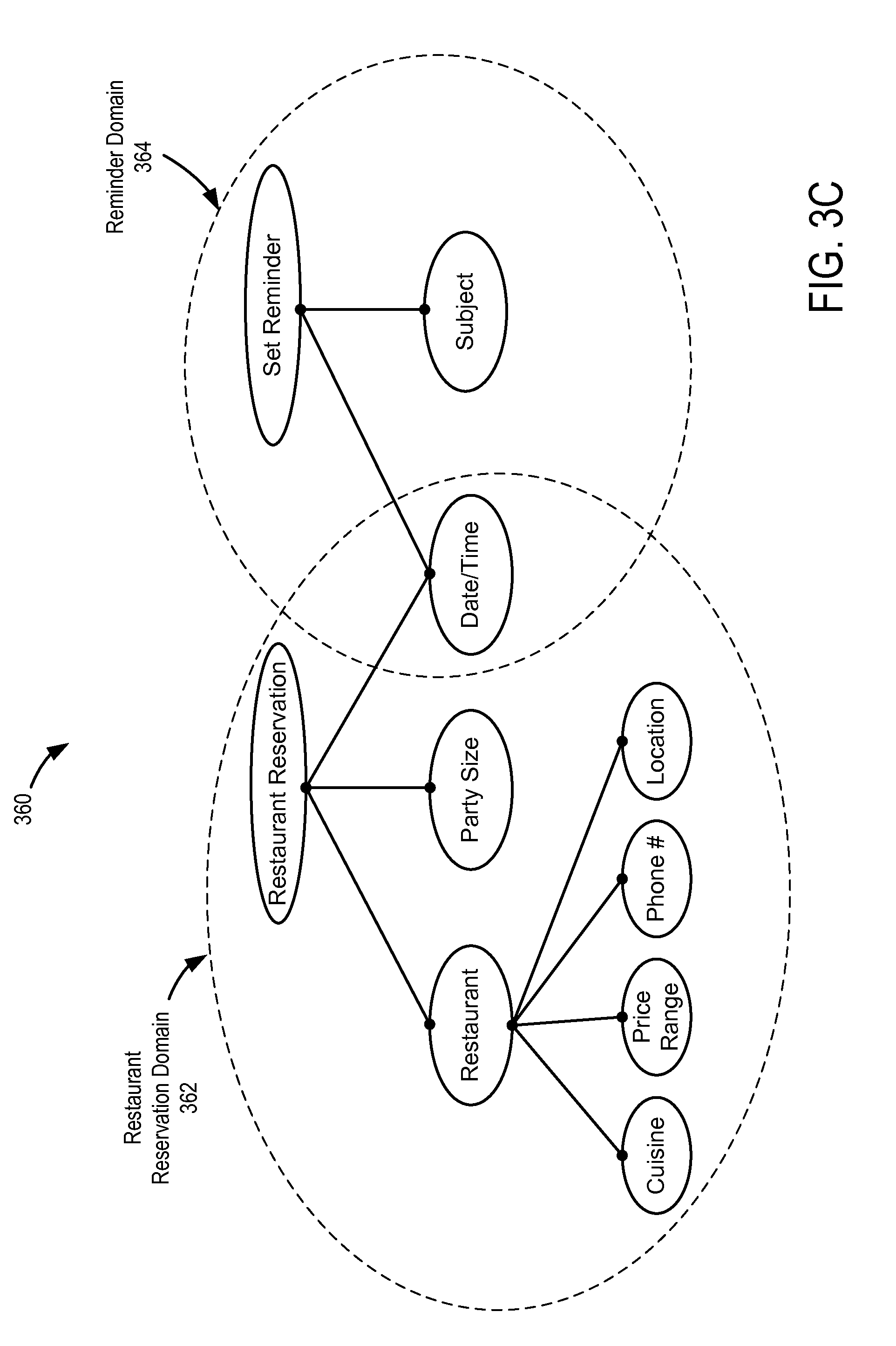 Us9576574b2 context sensitive handling of interruptions by intelligent digital assistant patents