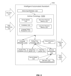 us8670979b2 active input elicitation by intelligent automated assistant google patents [ 2550 x 3300 Pixel ]