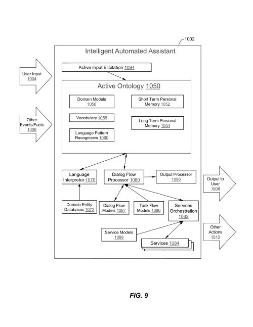small resolution of us8670979b2 active input elicitation by intelligent automated assistant google patents