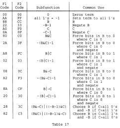 figure 16 illustrates this view of arithmetic logic unit 230 in block diagram form arithmetic unit 491 forms the addition of the equation  [ 1824 x 1779 Pixel ]